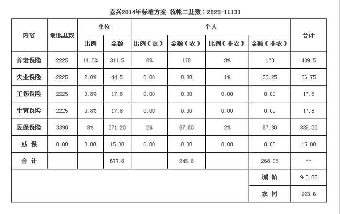 千呼万唤始出来——北京社保减免政策终于出台!(独家梳理7大重点...