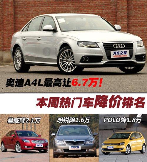 热门车型降价排名 奥迪A4L最高降价67万元 行