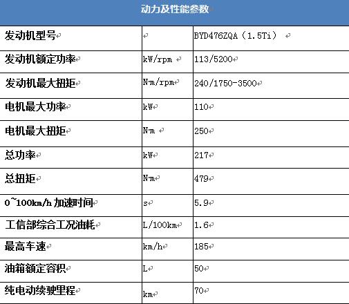 免摇号,比亚迪秦 e6 1月7日天津上市高清图片