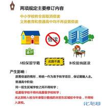 明日起江苏普通高中借读淡化,取消国家只认学教师高中户籍工作量图片