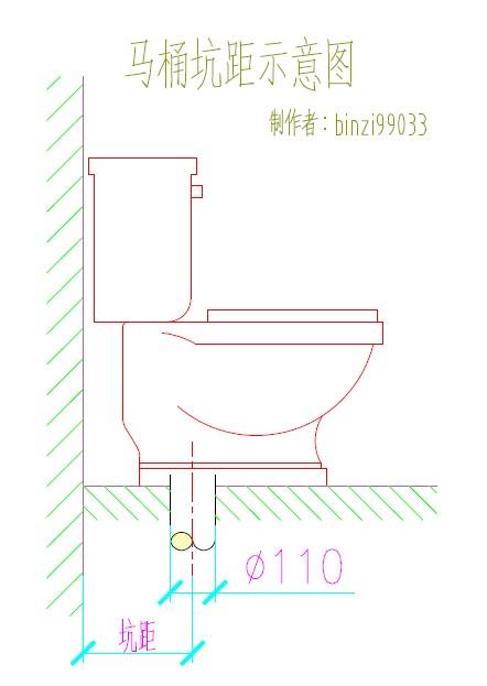 马桶下水管中心离墙距离是:28