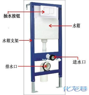 墙排马桶怎么安装?使用时要?