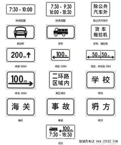 驾驶指南:学好红绿灯规则