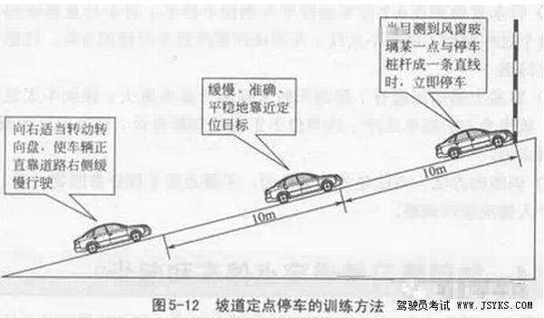 科目二考试:坡道定点停车技巧分享