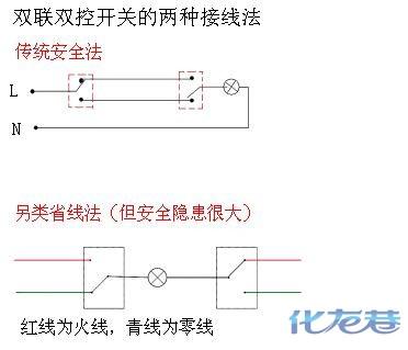 咨询六层楼楼梯灯(路灯)用双联开关控制的布线方式